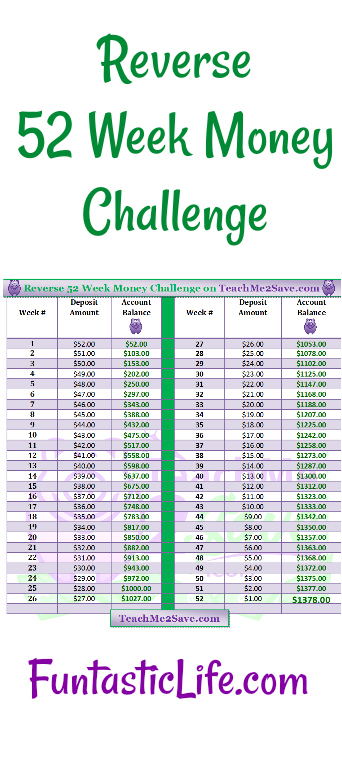 Reverse 52 Week Money Challenge