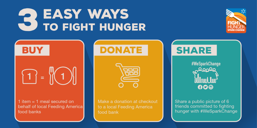 3 ways to fight hunger with Walmart