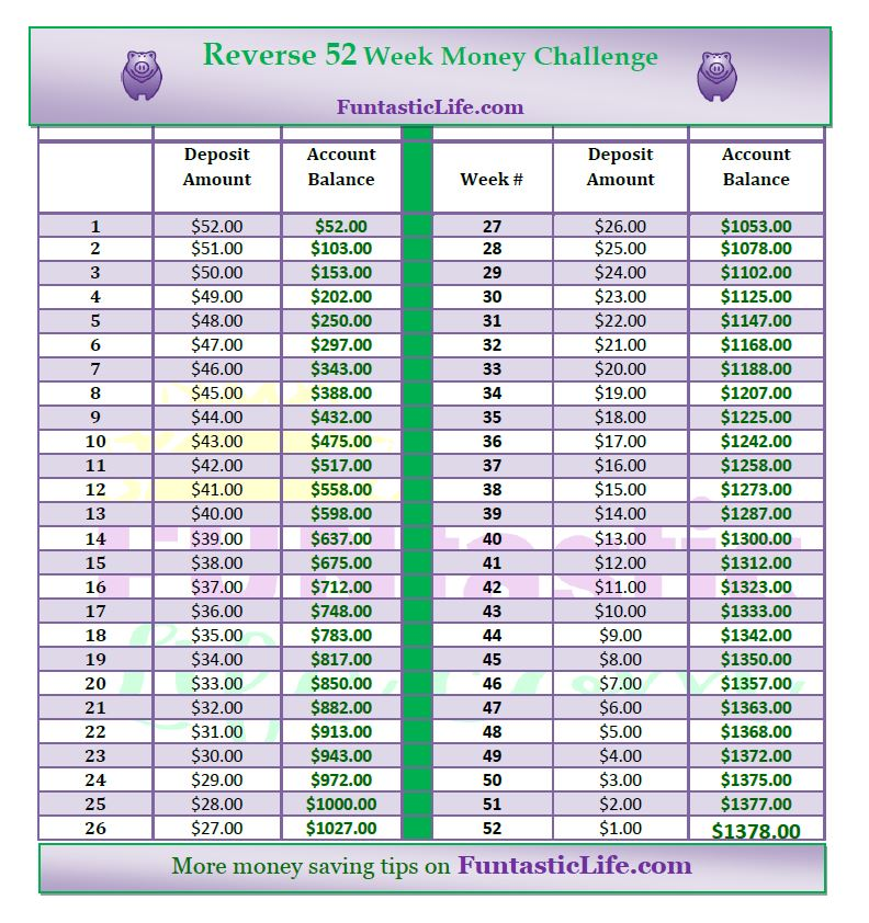 Reverse 52 Week Money Challenge REV 2016 Image