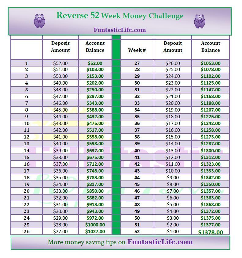 Reverse 52 Week Money Challenge REV 2016 Image