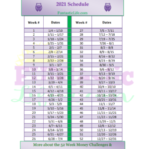 Reverse 52 Week Money Challenge 2021 Schedule